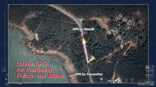 در مولتیروتورهای حرفهای به دلیل برد بالا و دقت کار، تعیین موقعیت از اهمیت ویژهای برخوردار است. کوادکوپتر Cheerson CX-22 با کمک سیستم GPS دوگانه خود، دقت بسیار بالایی در موقعیت یابی و همچنین پرواز پایدار دارد. بنابراین بدون نگرانی میتوانید مختصات سوژه را به آن معرفی کرده تا در کوتاهترین زمان، زیباترین تصاویر را از هدف خود در اختیار داشته باشید.