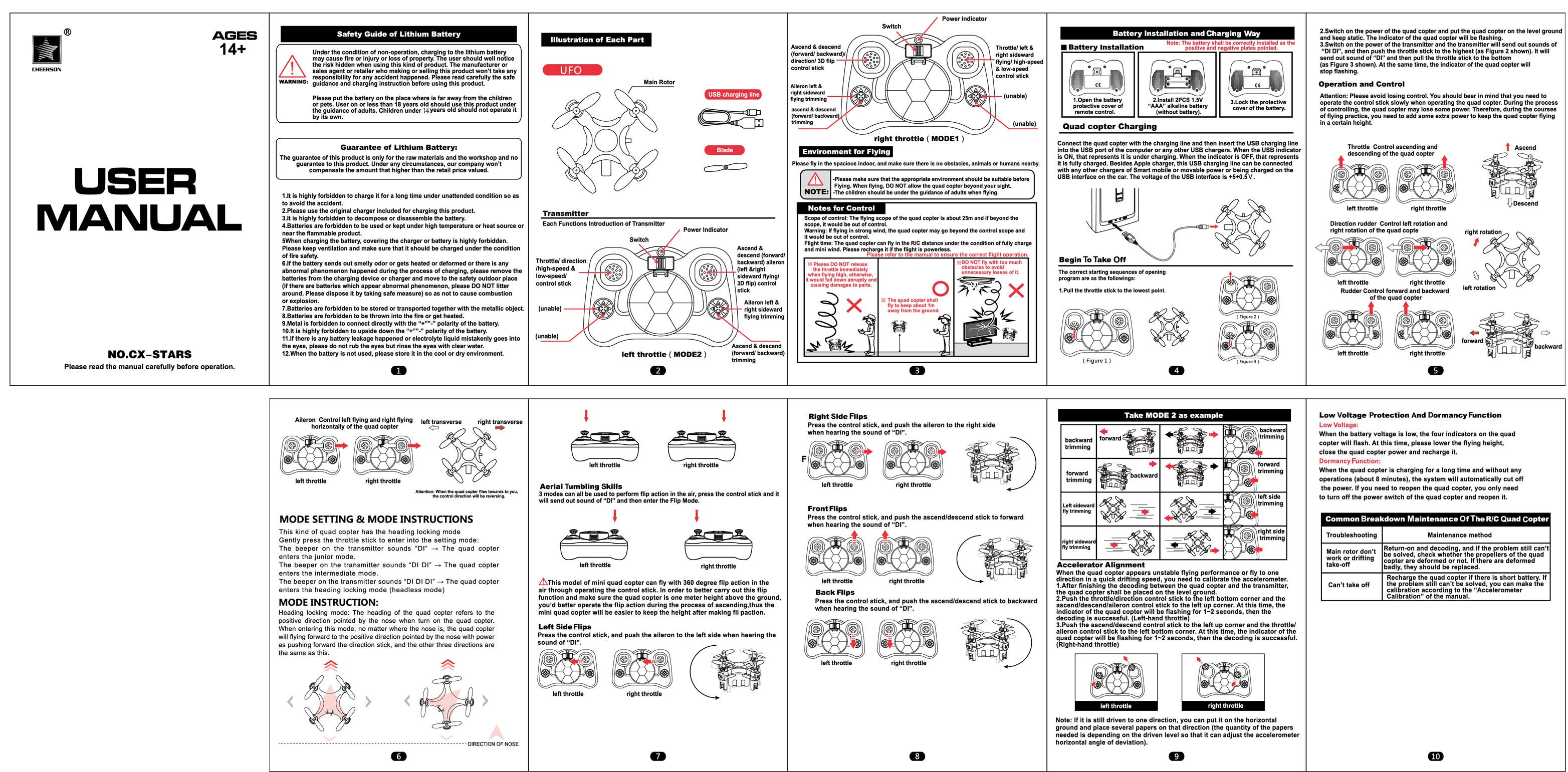 معرفی اجمالی کوادکوپتر Cheerson CX-Stars یا CX-18