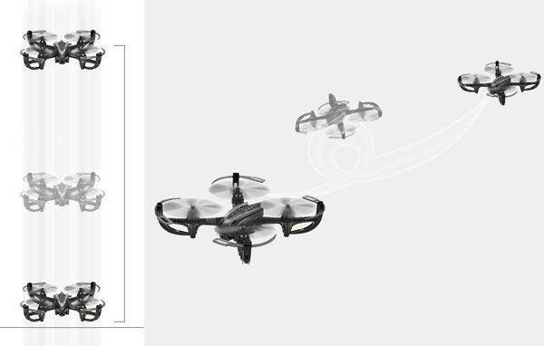 شاید برای خلبانان مبتدی بهتر باشد در ابتدای کار کوادکوپتری با سرعت کمتر در اختیار داشته باشند و با آن تمرین و پرواز کند به همین دلیل شرکت iDrone دو مد سرعتی در کوادکوپتر i4w خود گذاشته تا امکان پرواز راحت تر برای خلبانان مبتدی را فراهم کند. توانایی چرخش ۳۶۰ درجه ای کوادکوپتر iDrone i4w که به آسانی و در تمام جهات در آسمان قابل اجرا و انجام است نیز از دیگر ویژگی هایی است که میتواند جذابیت و زیبایی دو چندانی را به پرواز کوادکوپتر و همچنین تصاویر دریافتی از آن اضافه کند.