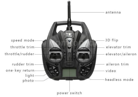 کوادکوپتر iDrone i4w از یک رادیو کنترل خوش دست و مناسب هم استفاده میکند. این رادیوکنترل دارای یک گیره برای اتصال گوشی شما به آن است تا بتوانید تصاویر دریافتی از کوادکوپتر را به راحتی مشاهده کنید. فرکانس مورد استفاده ای رادیوکنترل 2.4 گیگاهرتز بوده که برای عدم تداخل با دیگر فرکانس های موجود در محیط بسیار مناسب می باشد.