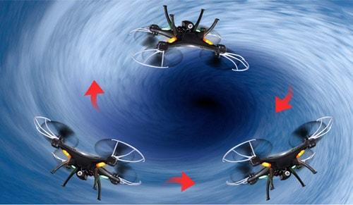 امکان چرخش 360 درجه ی این کوادکوپتر شگفت انگیز که به آسانی و با استفاده از دو دکمه روی ریموت کنترل قابل انجام است، به خلبان ها حتی افراد مبتدی این امکان را میدهد تا به آسانی پرواز چشمگیری را به نمایش بگذارند.